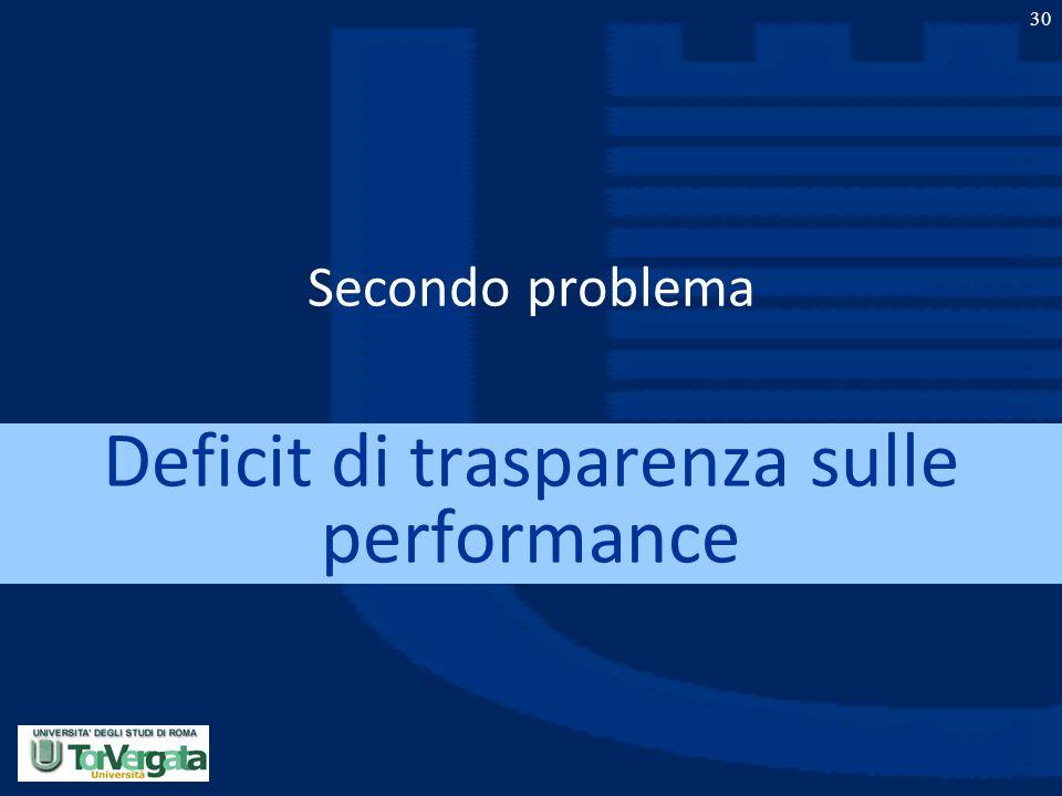 Deficit di trasparenza sulle performance