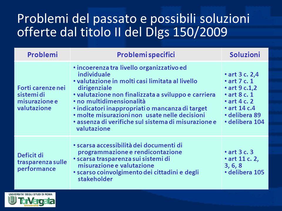 Problemi del passato e possibili soluzioni offerte dal titolo II del Dlgs 150/2009