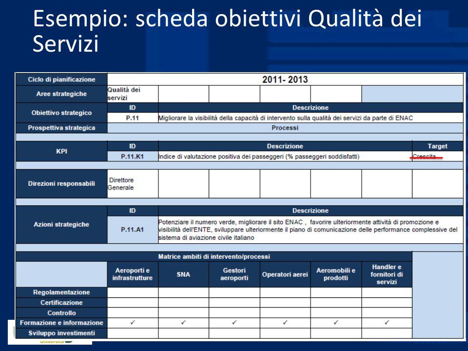 Esempio: scheda obiettivi Qualità dei Servizi