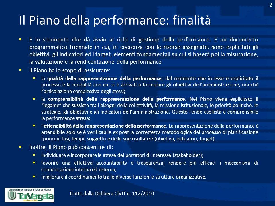 Il Piano della performance: finalità