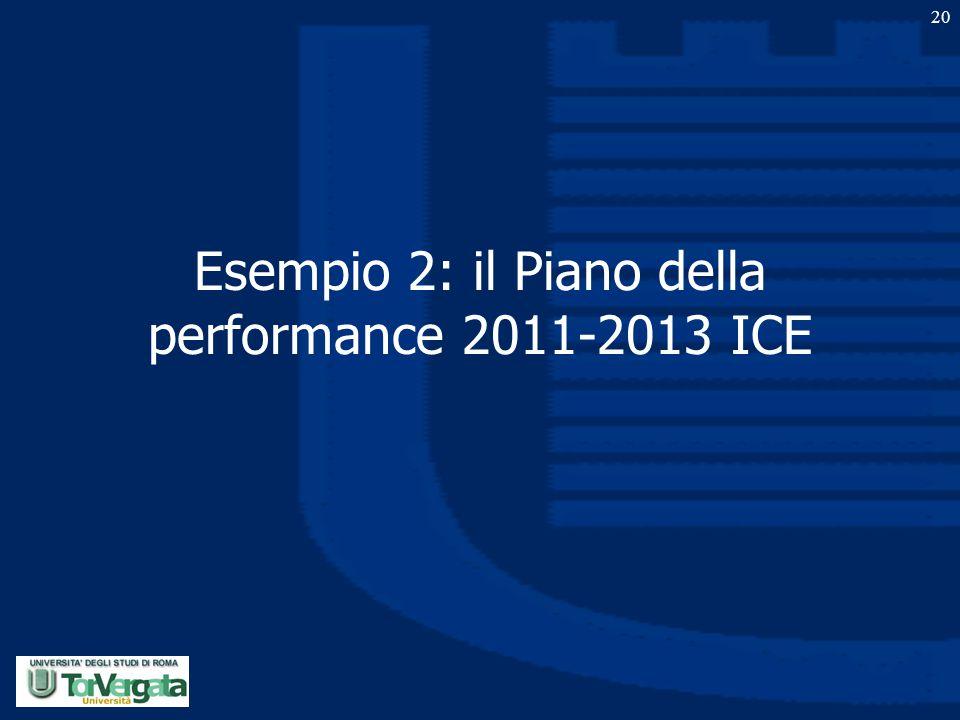 Esempio 2: il Piano della performance 2011-2013 ICE