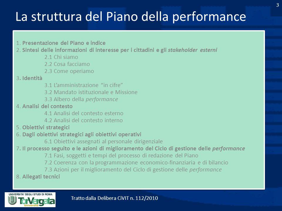 La struttura del Piano della performance