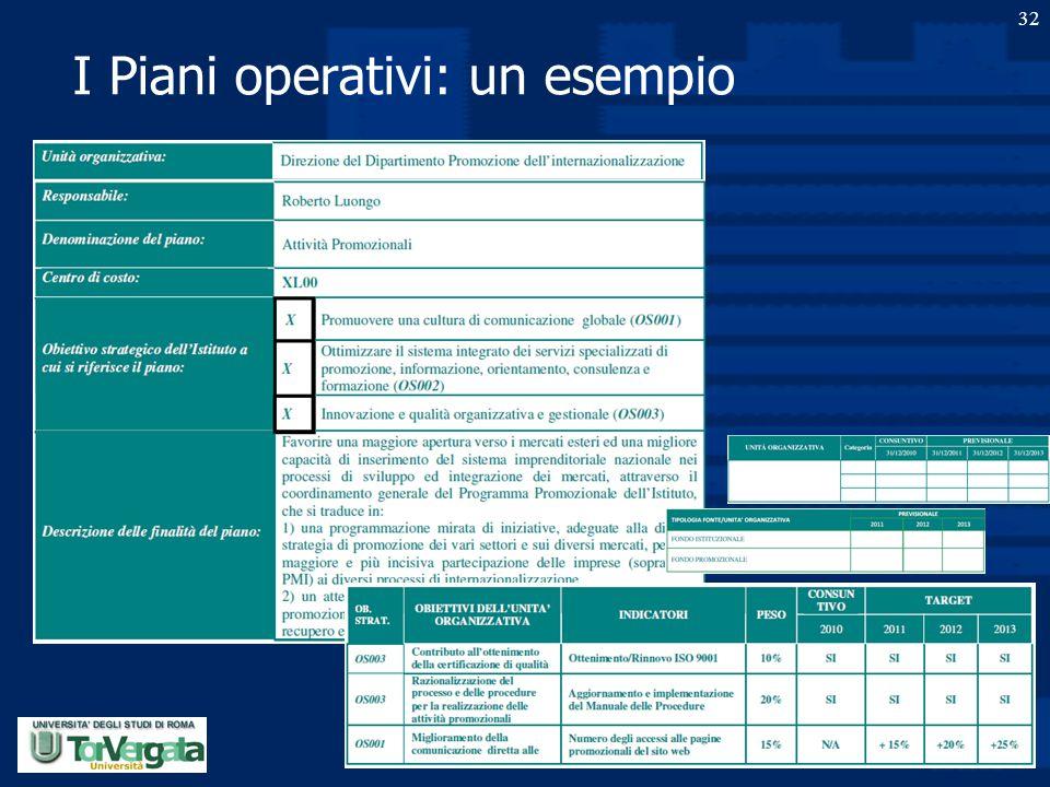 I Piani operativi: un esempio