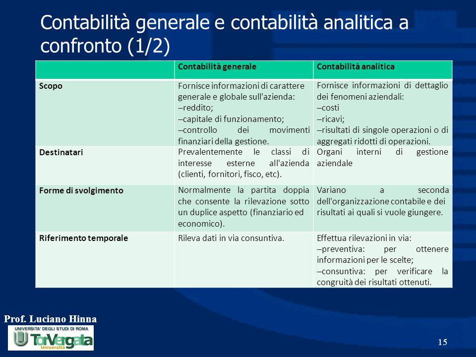 Contabilità generale e contabilità analitica a confronto (1/2)