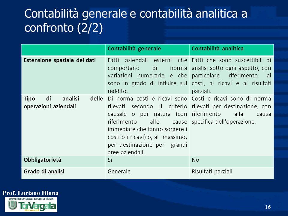 Contabilità generale e contabilità analitica a confronto (2/2)