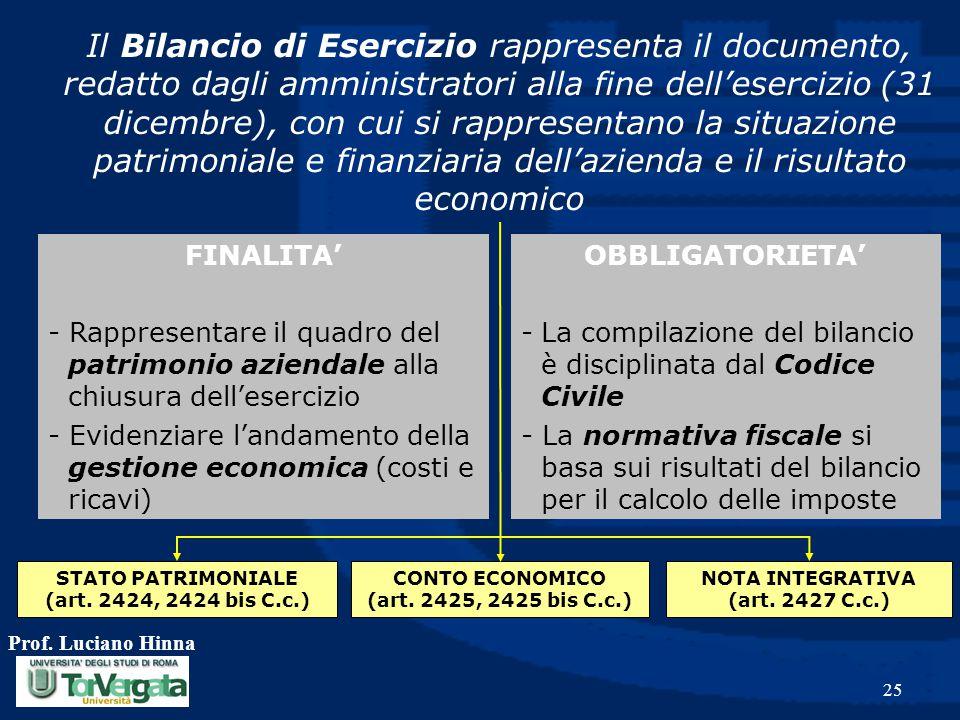 Il Bilancio di Esercizio rappresenta il documento, redatto dagli amministratori alla fine dell'esercizio (31 dicembre), con cui si rappresentano la situazione patrimoniale e finanziaria dell'azienda e il risultato economico