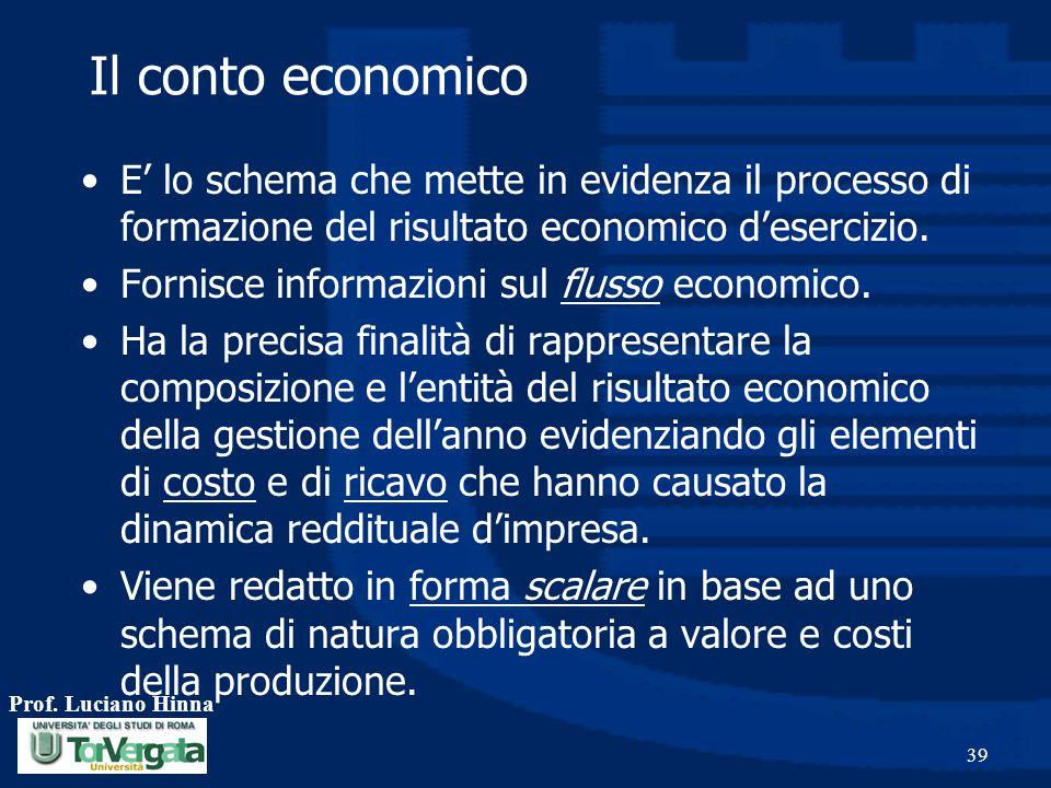 Il conto economico E' lo schema che mette in evidenza il processo di formazione del risultato economico d'esercizio.