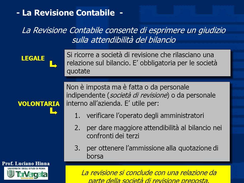 - La Revisione Contabile -