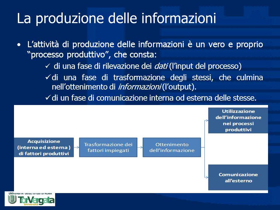 La produzione delle informazioni