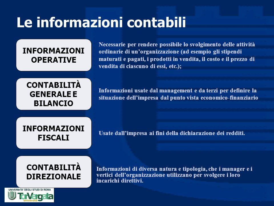 Le informazioni contabili