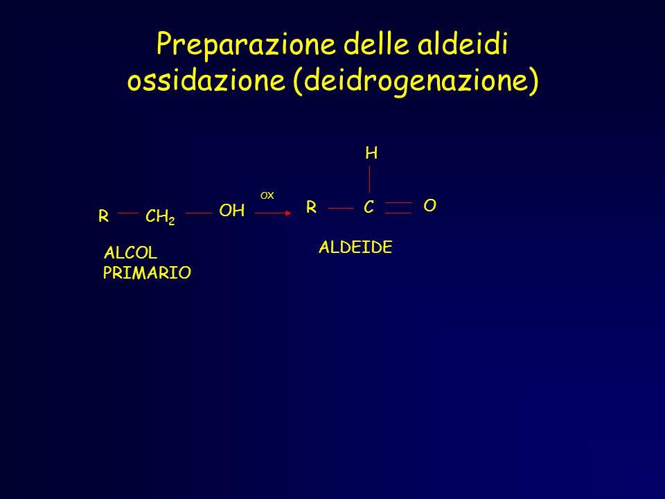 Preparazione delle aldeidi ossidazione (deidrogenazione)