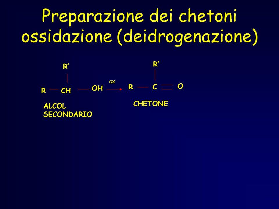 Preparazione dei chetoni ossidazione (deidrogenazione)