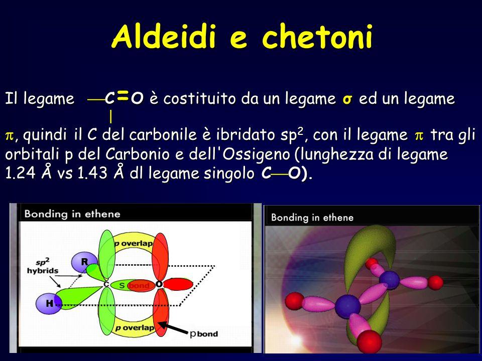 Aldeidi e chetoni Il legame C=O è costituito da un legame σ ed un legame. 