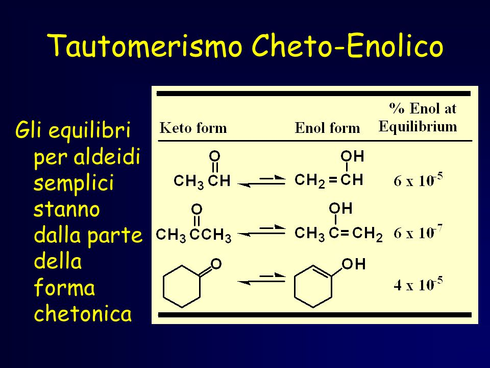 Tautomerismo Cheto-Enolico