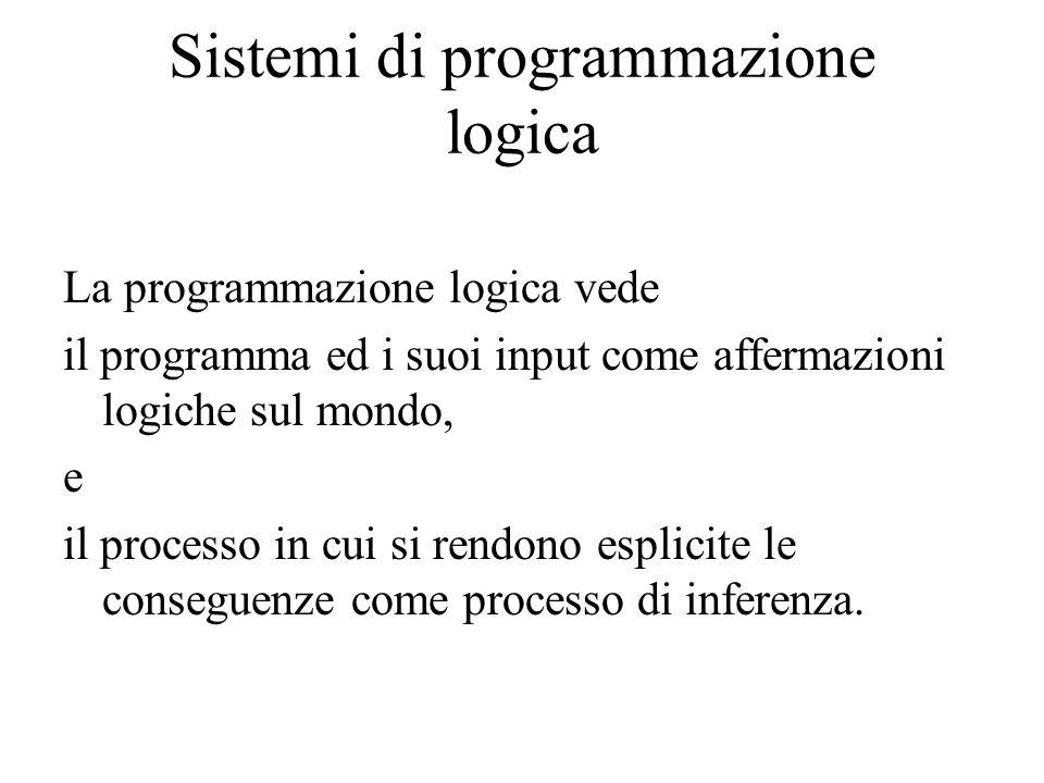 Sistemi di programmazione logica