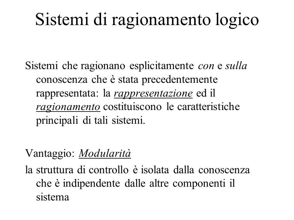 Sistemi di ragionamento logico