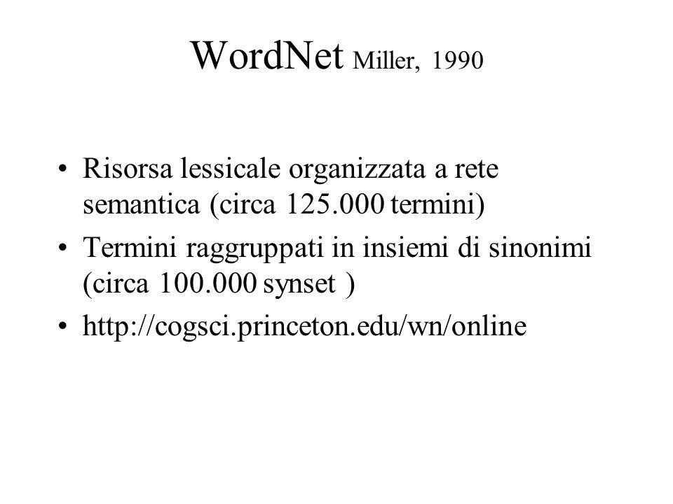 WordNet Miller, 1990 Risorsa lessicale organizzata a rete semantica (circa 125.000 termini)