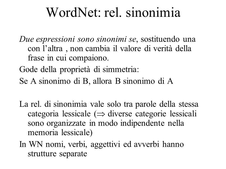 WordNet: rel. sinonimia