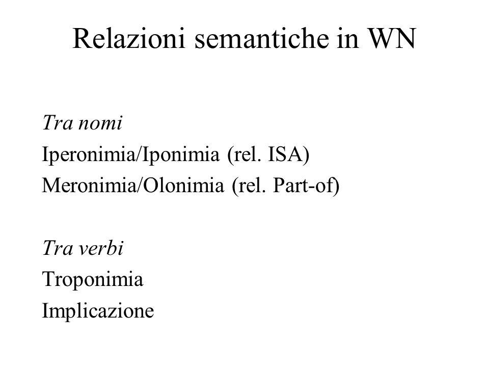 Relazioni semantiche in WN