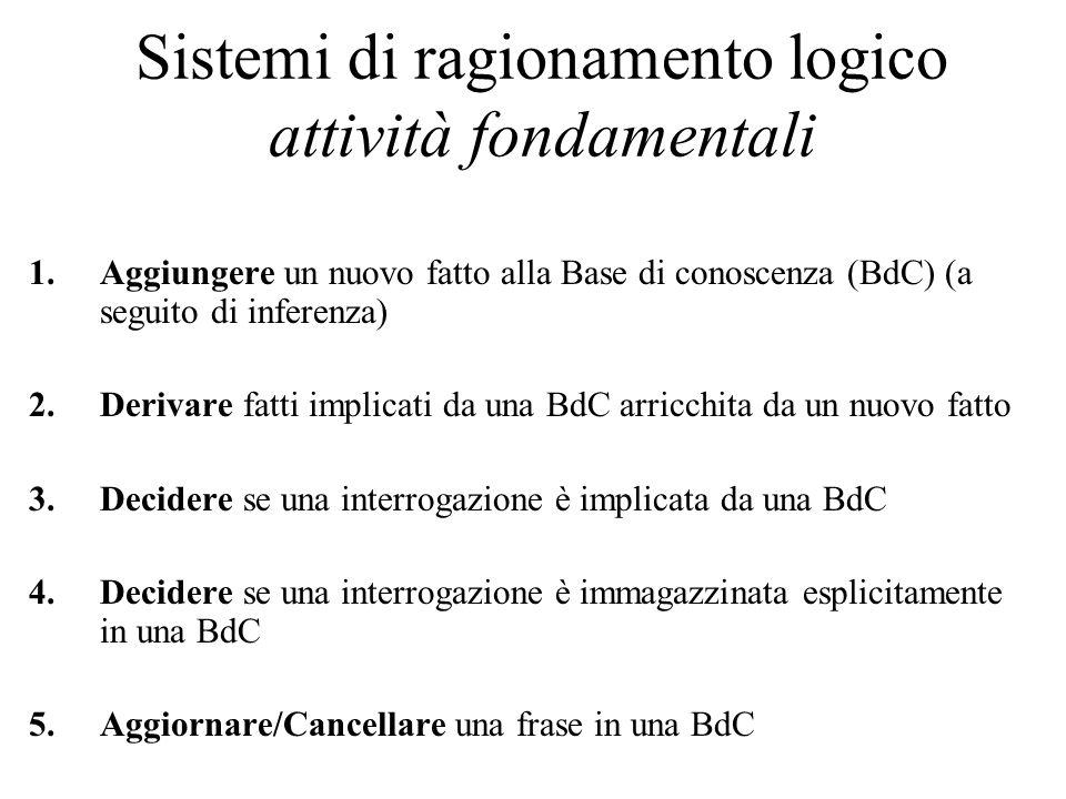 Sistemi di ragionamento logico attività fondamentali