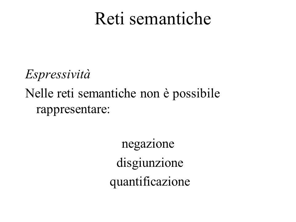 Reti semantiche Espressività