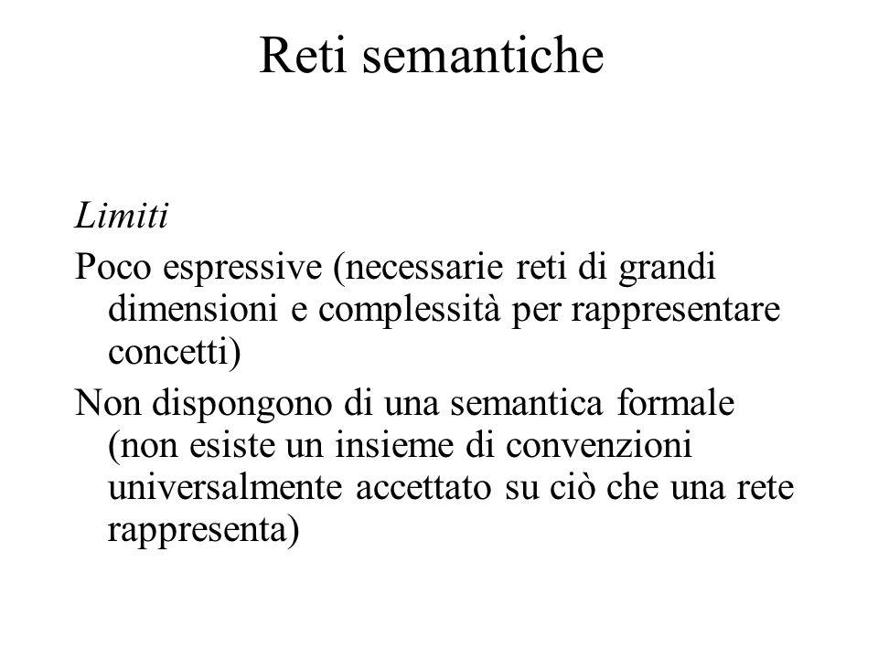 Reti semantiche Limiti