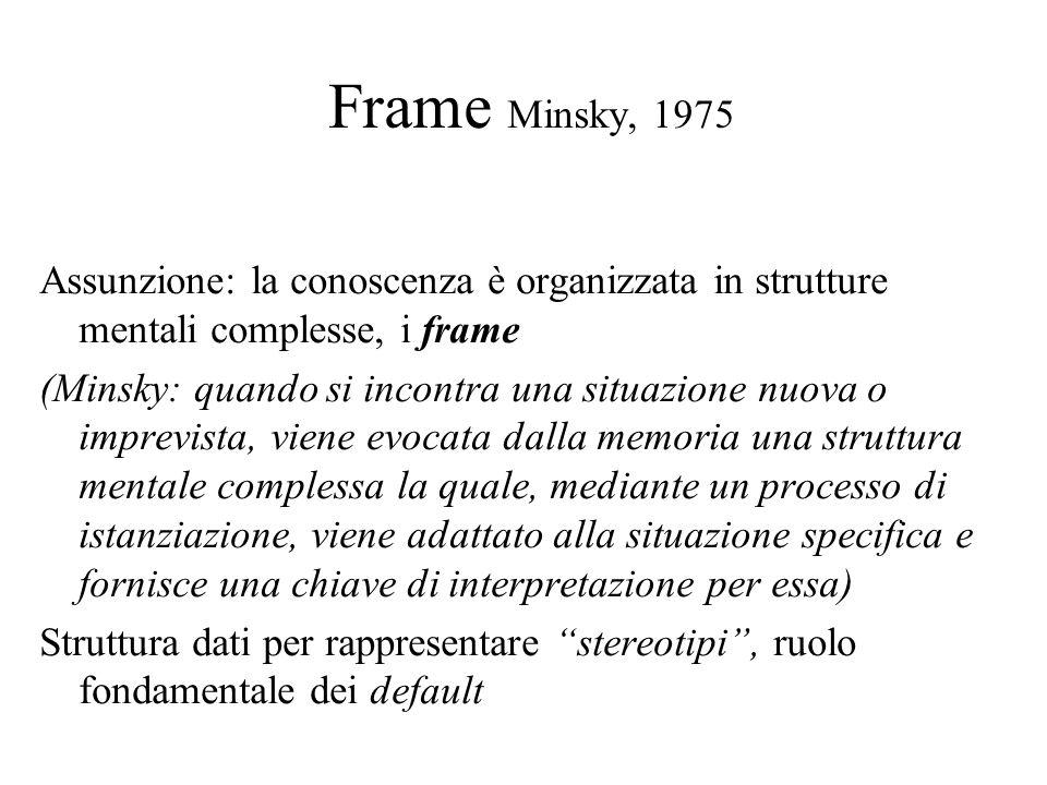 Frame Minsky, 1975 Assunzione: la conoscenza è organizzata in strutture mentali complesse, i frame.