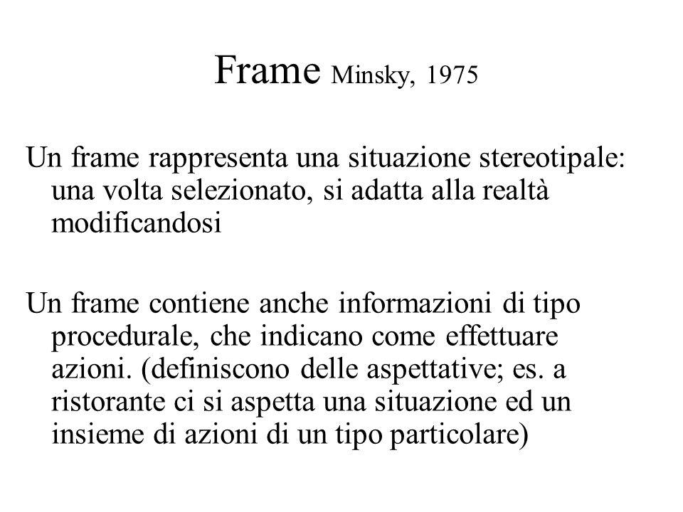 Frame Minsky, 1975 Un frame rappresenta una situazione stereotipale: una volta selezionato, si adatta alla realtà modificandosi.