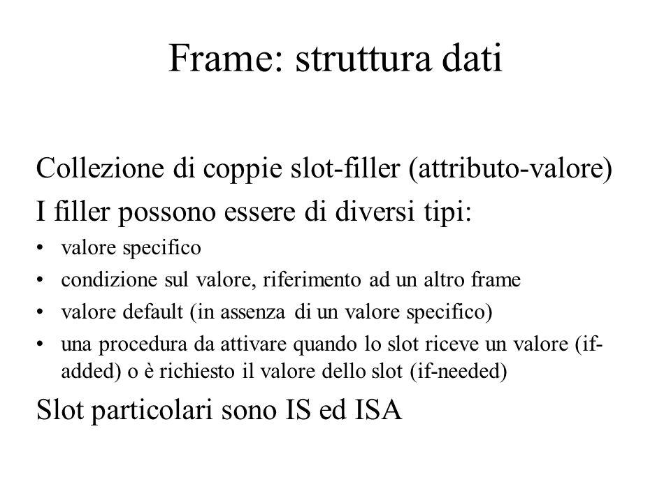 Frame: struttura dati Collezione di coppie slot-filler (attributo-valore) I filler possono essere di diversi tipi: