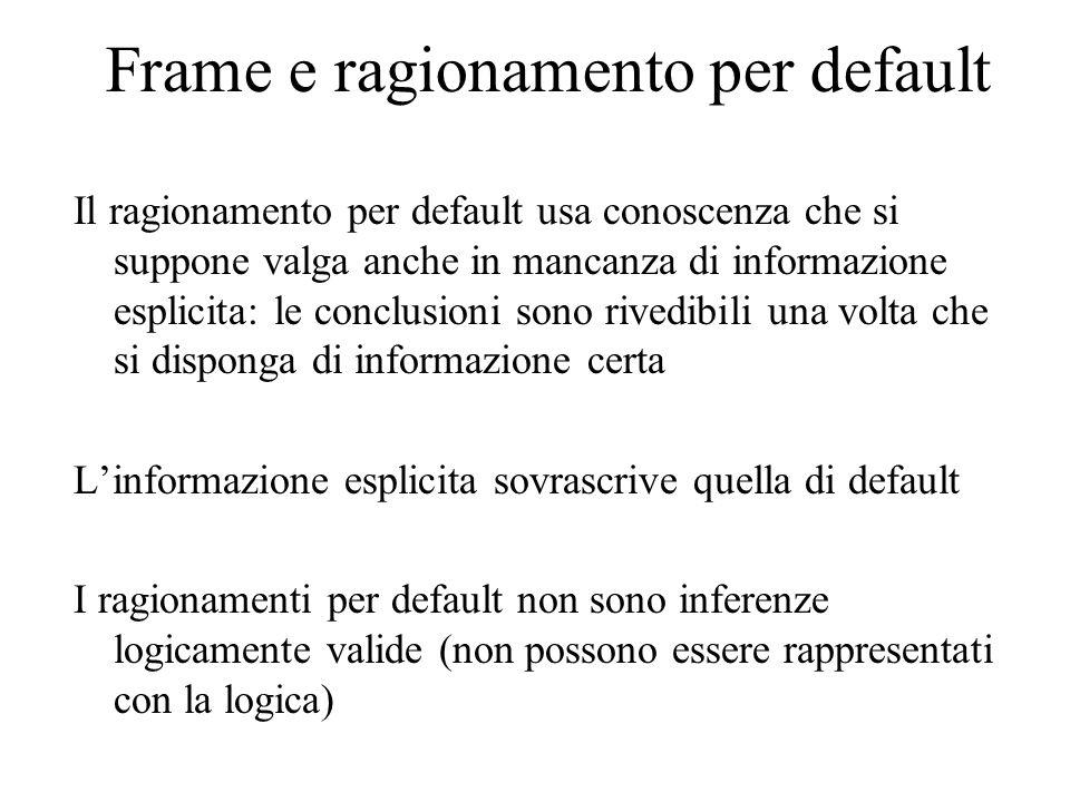 Frame e ragionamento per default