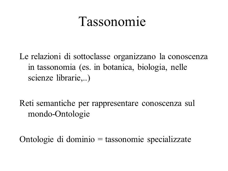 Tassonomie Le relazioni di sottoclasse organizzano la conoscenza in tassonomia (es. in botanica, biologia, nelle scienze librarie,..)