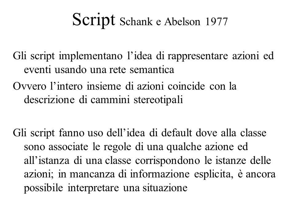 Script Schank e Abelson 1977
