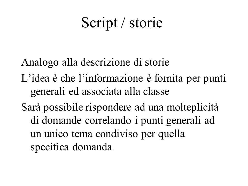 Script / storie Analogo alla descrizione di storie