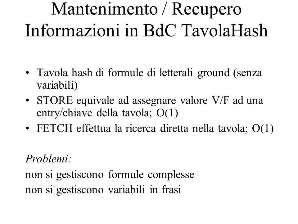 Mantenimento / Recupero Informazioni in BdC TavolaHash