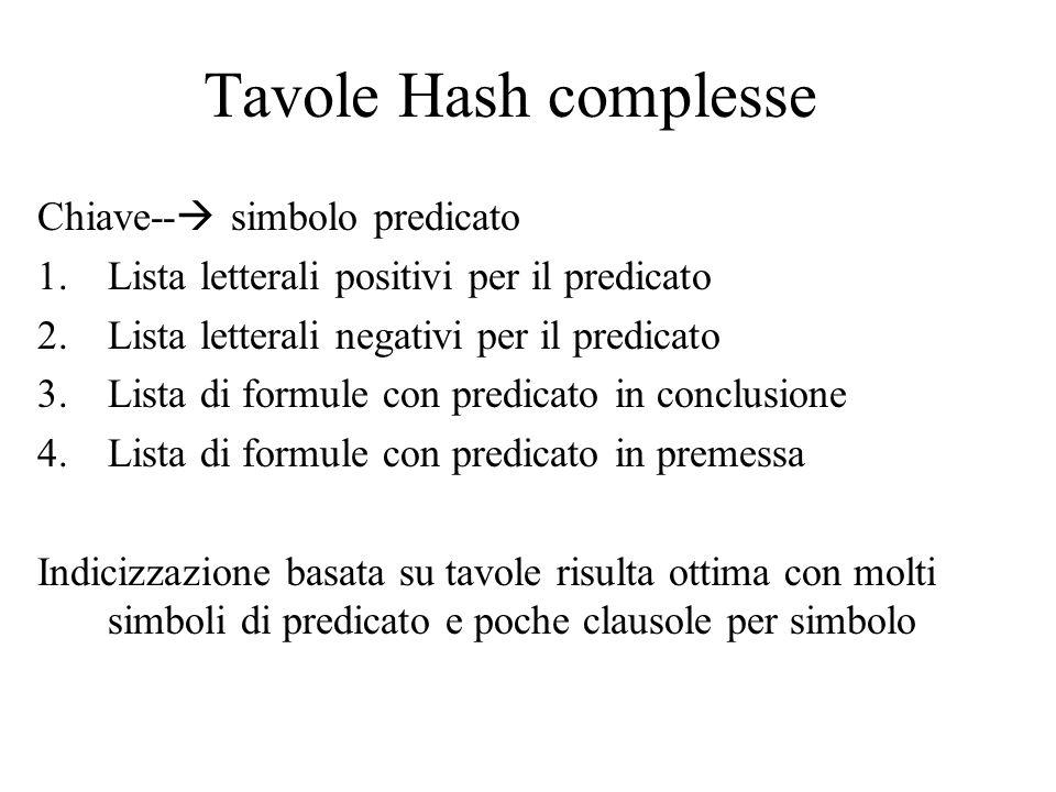 Tavole Hash complesse Chiave-- simbolo predicato
