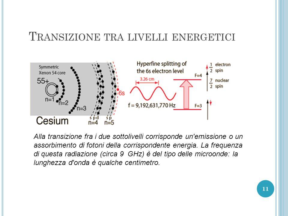 Transizione tra livelli energetici