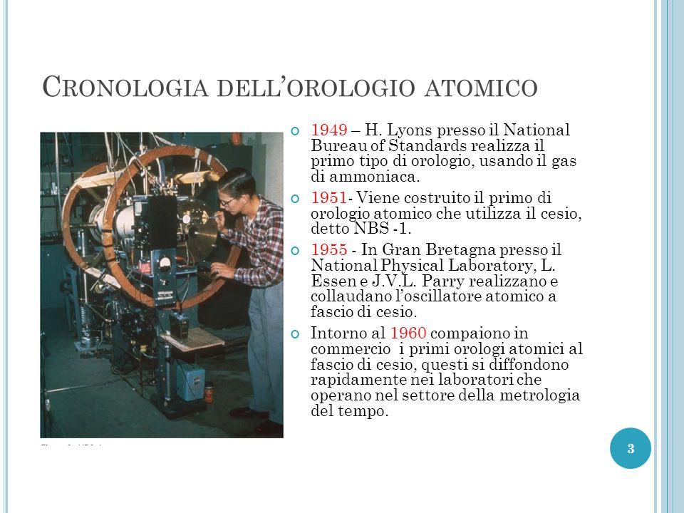 Cronologia dell'orologio atomico