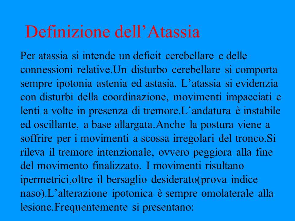Definizione dell'Atassia