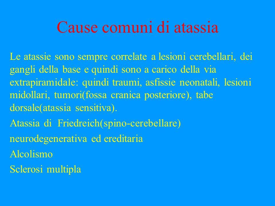 Cause comuni di atassia