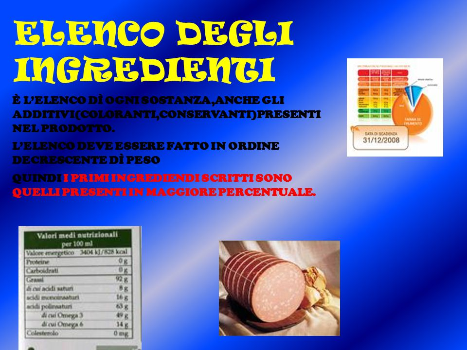 ELENCO DEGLI INGREDIENTI