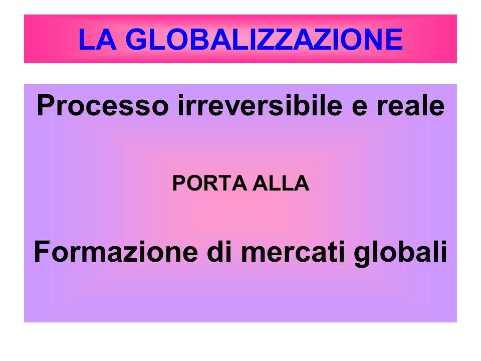 Processo irreversibile e reale Formazione di mercati globali