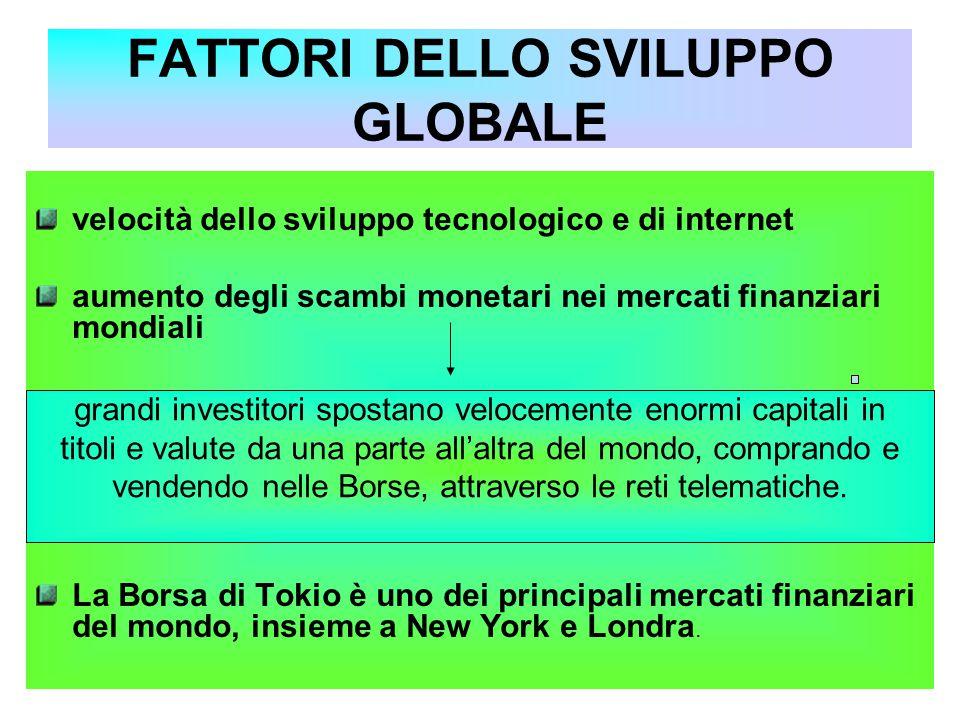 FATTORI DELLO SVILUPPO GLOBALE