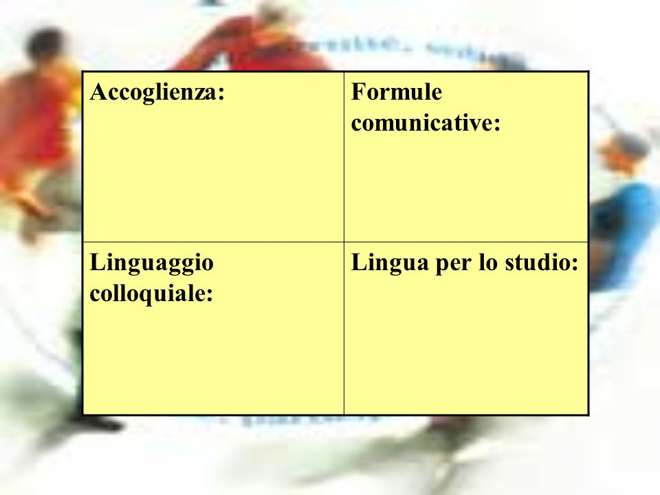 Accoglienza: Formule comunicative: Linguaggio colloquiale: Lingua per lo studio: