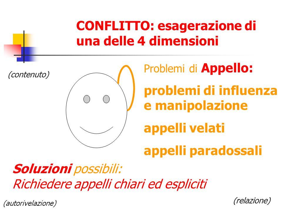 CONFLITTO: esagerazione di una delle 4 dimensioni