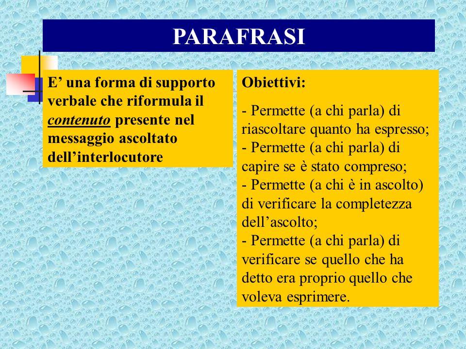 PARAFRASI E' una forma di supporto verbale che riformula il contenuto presente nel messaggio ascoltato dell'interlocutore.