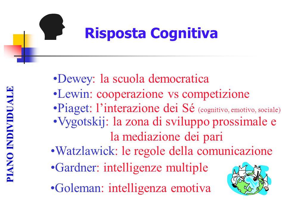 Risposta Cognitiva Dewey: la scuola democratica