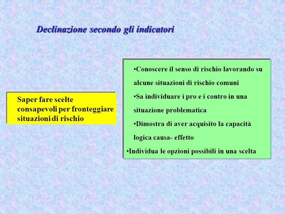 Declinazione secondo gli indicatori