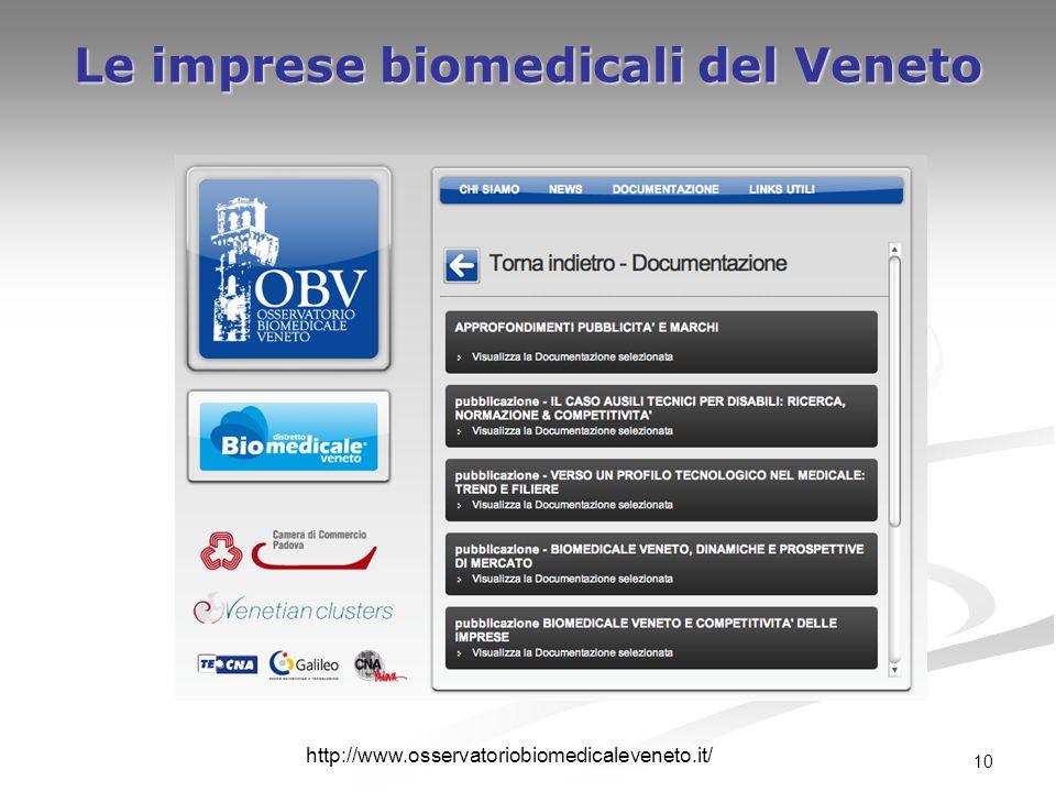 Le imprese biomedicali del Veneto