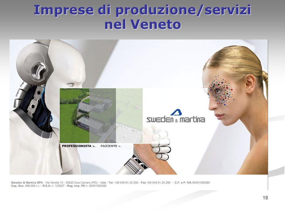 Imprese di produzione/servizi nel Veneto