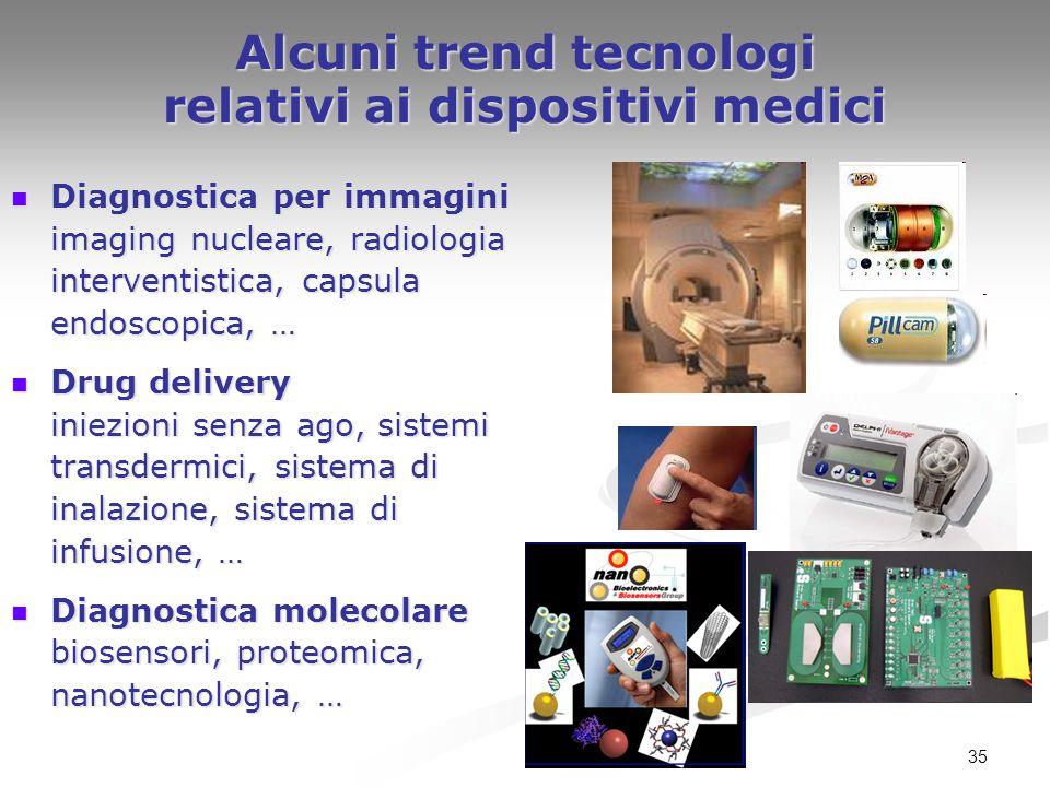 Alcuni trend tecnologi relativi ai dispositivi medici